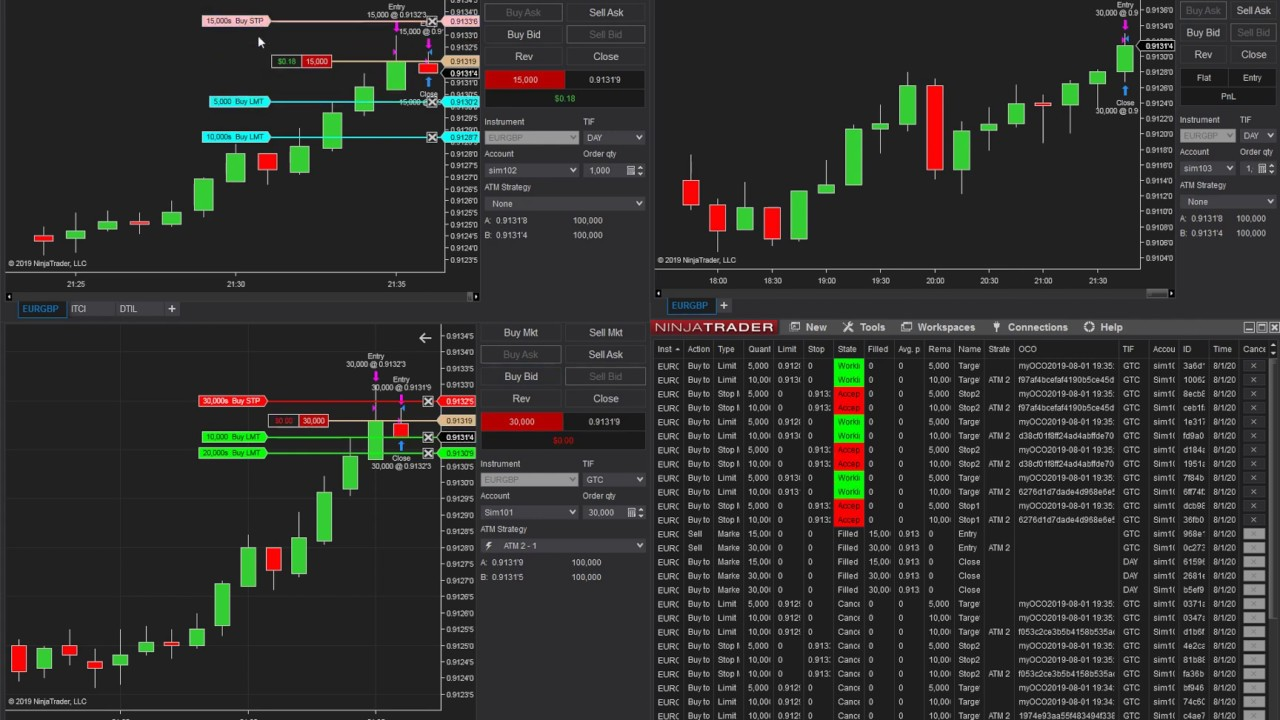 Ninjatrader To Ninjatrader Trade Copier Ninjatrader Support Forum