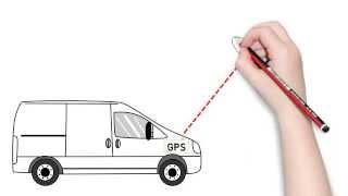 Mobile Zeiterfassung per GPS von geoCapture