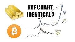 BITCOIN vs. GOLD ETF CHART IDENTICAL?
