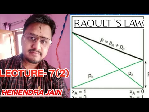 CHEMISTRY SOLUTION 7(2) RAOULT'S LAW, GRAPH OF RAOULT'S ...