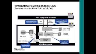 Infasupport Webinar recording : What Makes PowerExchange CDC  Workflows  Different