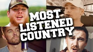 Top 100 Most Listened Country Songs in March 2020