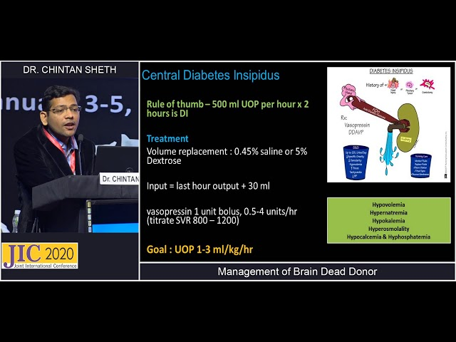 Management of Brain Dead Donor Dr  Chintan Sheth
