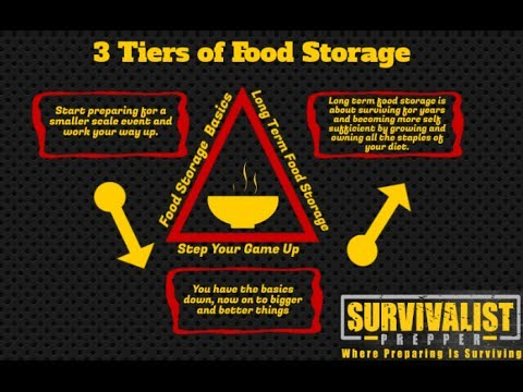3 Keys to Prepping and Survival Food, Water and Shelter