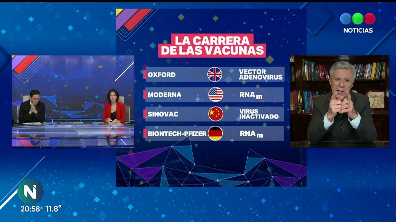 LA CARRERA DE LAS VACUNAS CONTRA EL CORONAVIRUS - Telefe Noticias