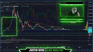 Breaking Bitcoin Market Update - BTC ETH XRP LTC BCH Live Technical Analysis