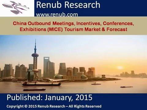 China Outbound Tourism Market Analysis & Forecast