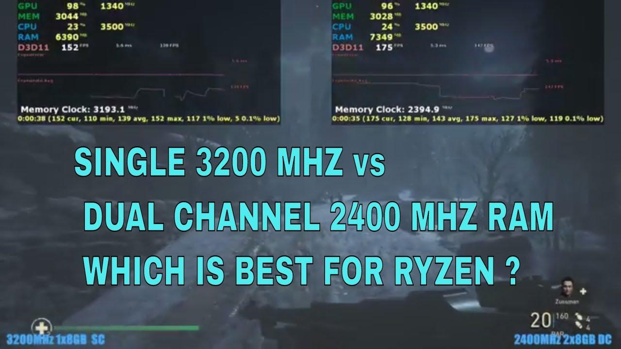 ddr4 single vs dual channel