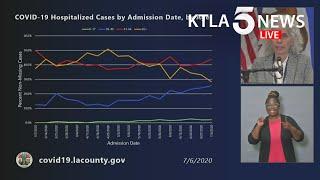 Coronavirus: L.a. County S Address Region's Covid-19 Response