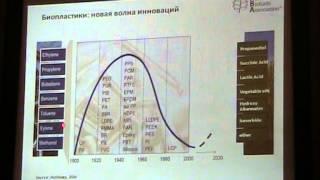 Лекция Аблаев Алексей Равильевич(Лекция на VIII Всероссийской научной молодежной школе «Возобновляемые источники энергии» на тему