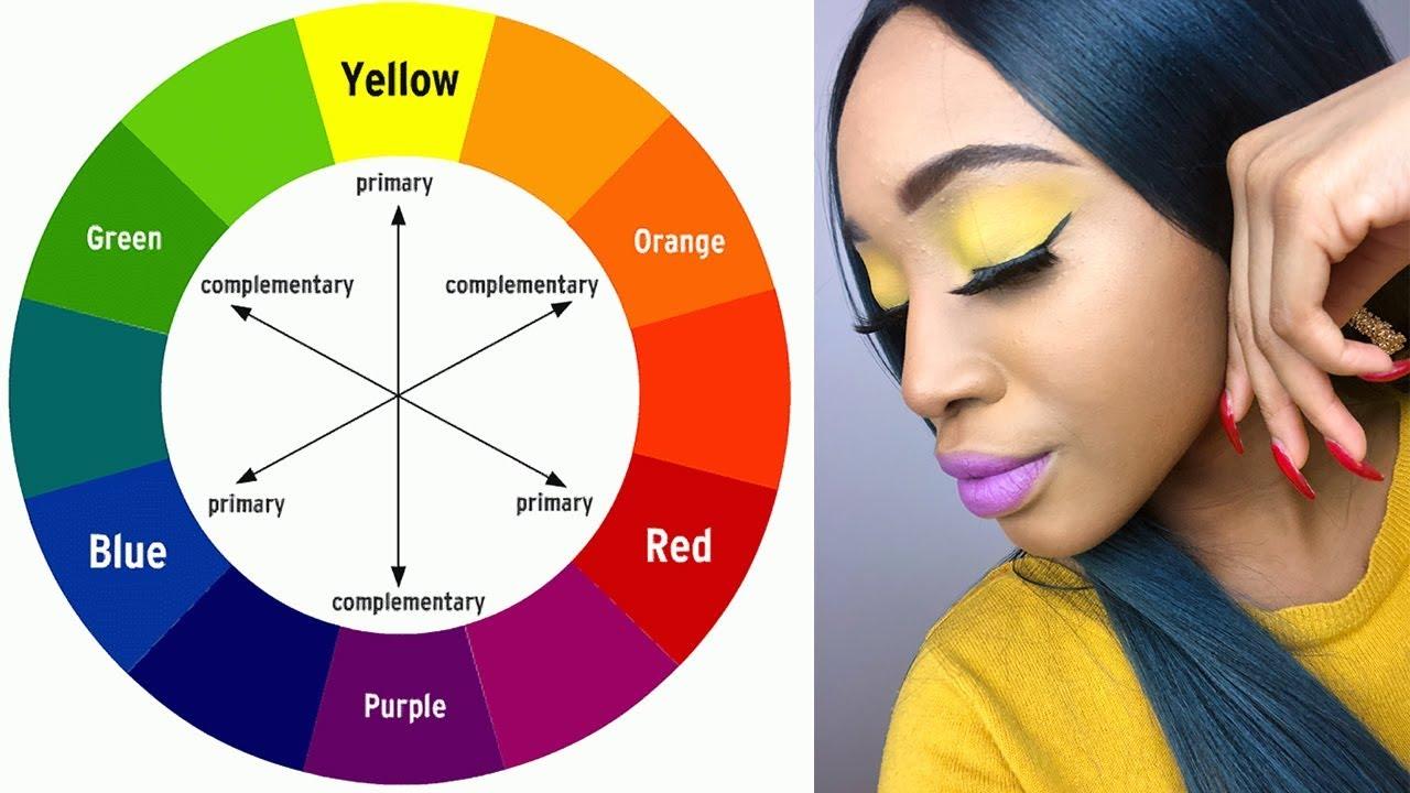 COMPLEMENTARY COLORS MAKEUP CHALLENGE | Color Wheel ... |Makeup Color Wheel