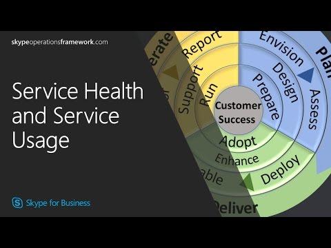 SOF: Service Health and Service Usage