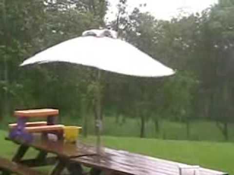 Exceptional Windproof Market Umbrella   YouTube