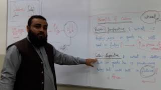 Part-3: Salam Practice In Islamic Banking- Seller and Buyer Perspective