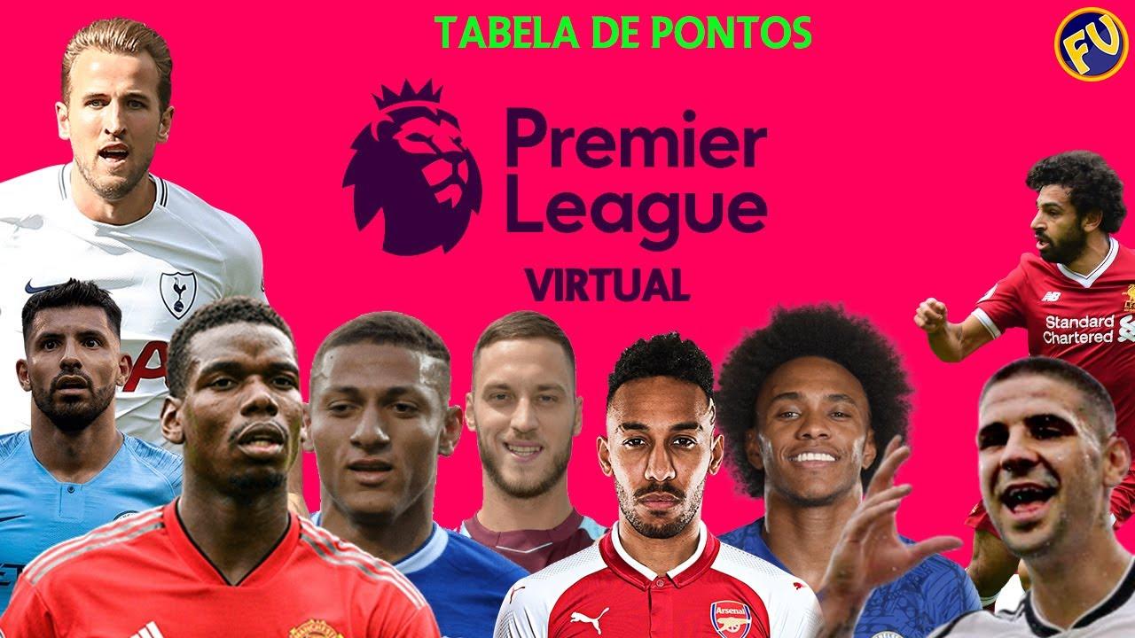 Tabela Premier League