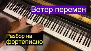 Евгений, как сыграть..? /