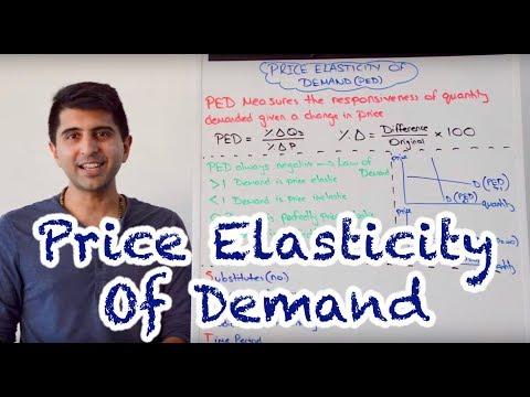 Y1/IB 10) Price Elasticity of Demand - PED
