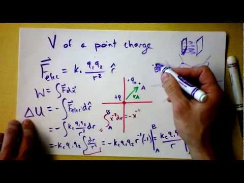 Electric Potential of a Point Charge Derived | Doc Physics