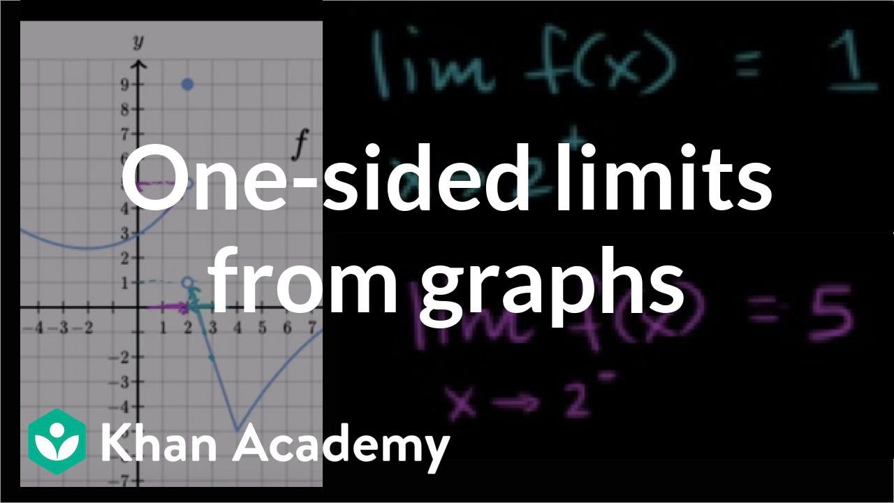 One-sided limits from graphs (video) | Khan Academy