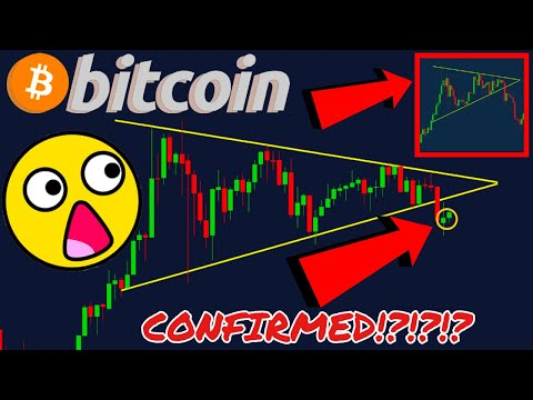SHOCKING BITCOIN CHART!!!! THIS IS WHERE WE MIGHT BE HEADING!!!!!!!