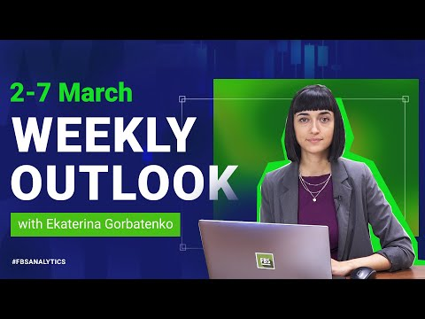 weekly-market-outlook:-march-2-6,-2020