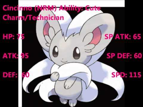 pokemon-black-and-white-pokemon-review:-cincinno