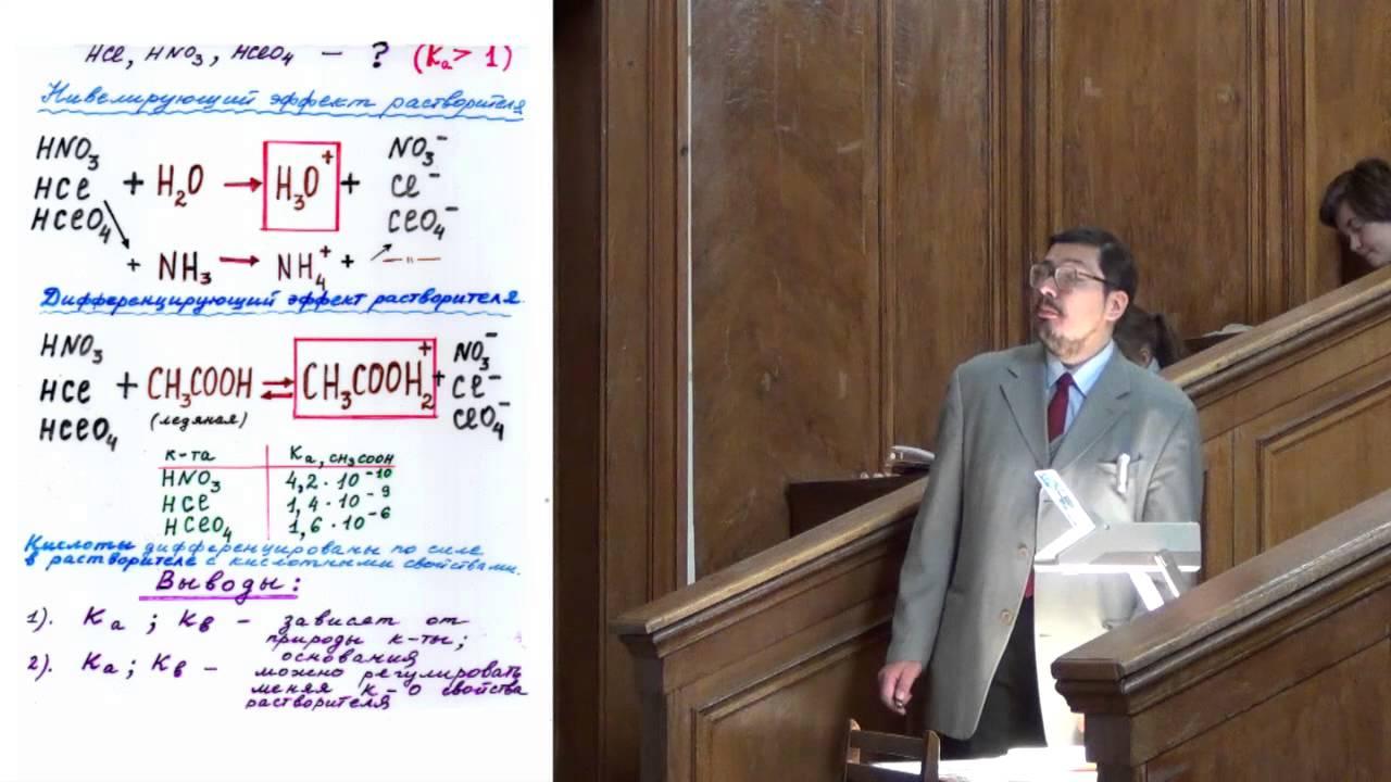 Лекция 2. Титриметрические методы анализа. Кислотно-основное равновесие.