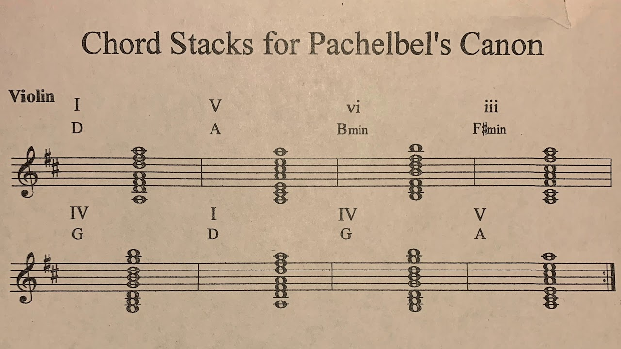 Christian Howes Using Pachelbel Canon Chord Stacks to Improvise