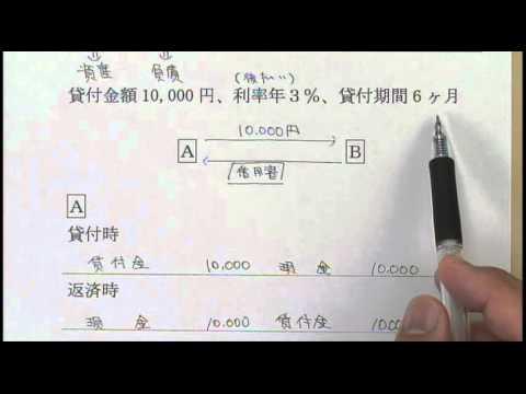 簿記3級 b3_0417貸付金・借入金
