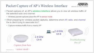 ADTRAN Bluesocket - vWLAN AP-Paket