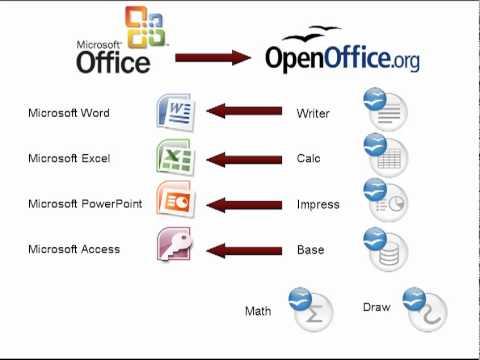 OpenOffice - лучшая альтернатива привычному офису