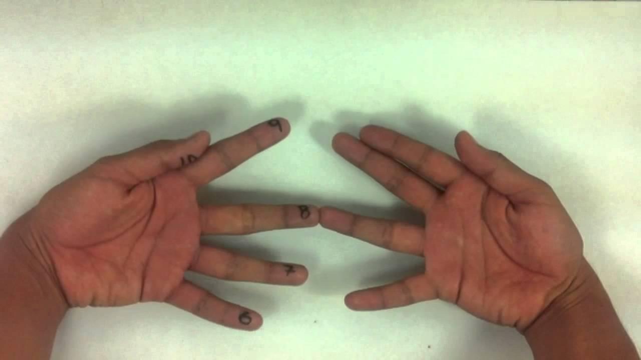 Matemáticas: Aprender las tablas de multiplicar - Truco para ...