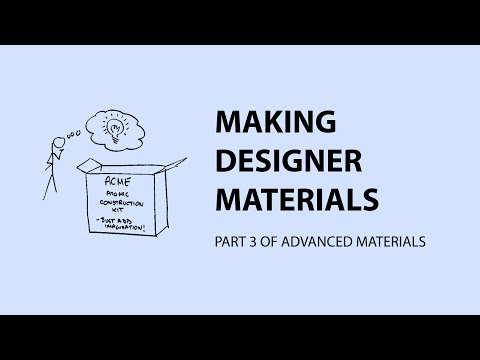 Advanced Designer Materials - Part 3 of Nanomaterials & advanced materials