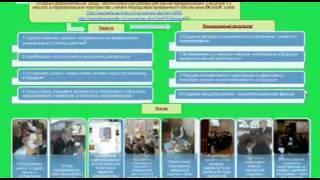 Вебинар по формированию УУД c помощью IT (21.04.2014)