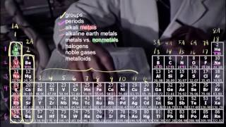 ParaKnuckles & Sammy B - Alchemy (Periodic Table of Elements) (1999)