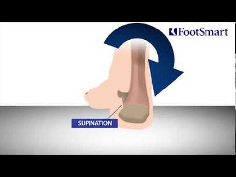 What is Supination?