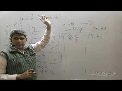 Class 11 Maths CBSE Conic Sections   Parabola 04
