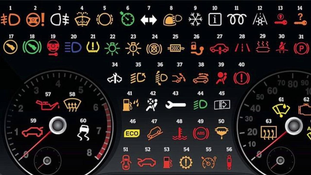 شرح الرموز الموجودة على لوحة القيادة في السيارة Youtube