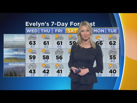 Evelyn Taft's Weather Forecast (March 13)