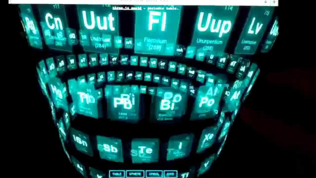 Threejs css3d periodic table youtube urtaz Gallery