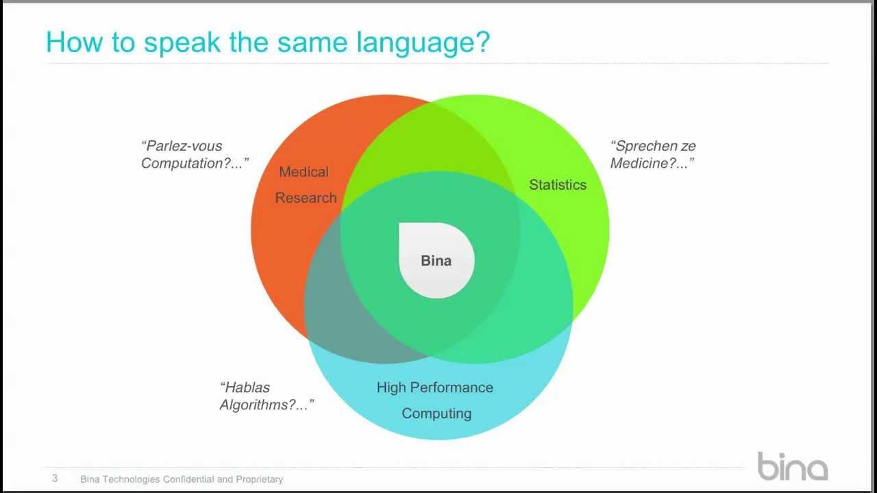 Bina - Accelerating Data-Driven Healthcare - YouTube