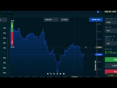 Best forex trading demo