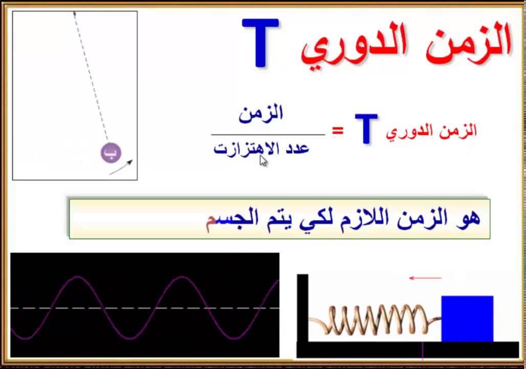 العلاقة بين التردد والزمن الدوري