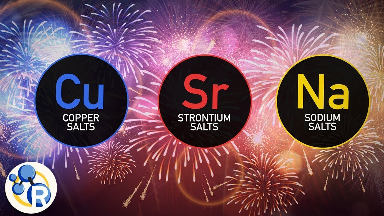 3 ingredients make good july 4th fireworks video scientific