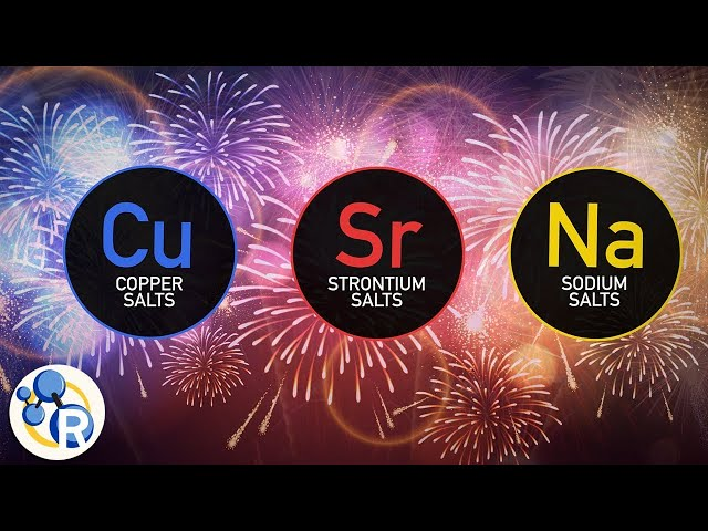 What gives fireworks their colors? — Quartz