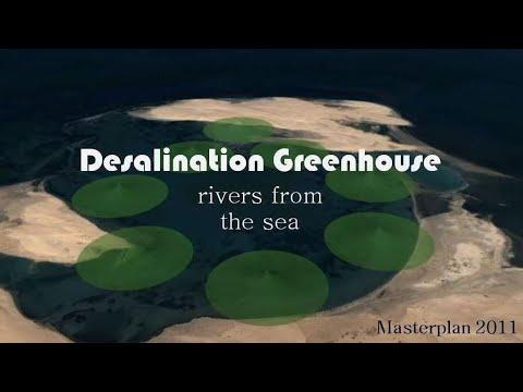 Vision for Desert Greening in Egypt