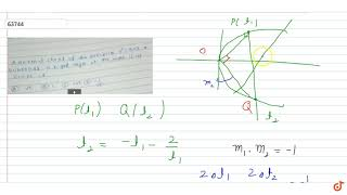 A normal chord of the parabola `y^2=4ax` subtends a right angle at the vertex if its slope is