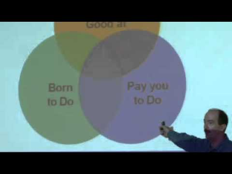 Tom Kelley(Founder-Ideo) - Do What You Love