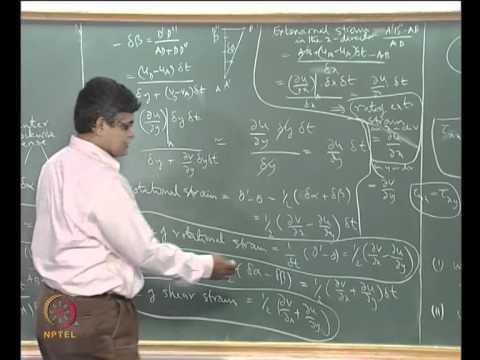 NPTEL :: Chemical Engineering - Computational Fluid Dynamics