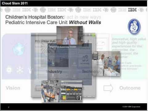 EMC, HP, IBM, NetApp where they are taking the Cloud.wmv